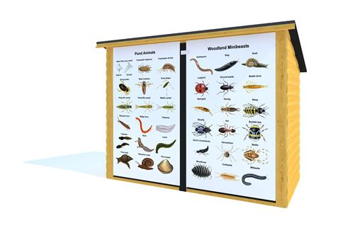 Walk-In Store with Nature Identification Charts