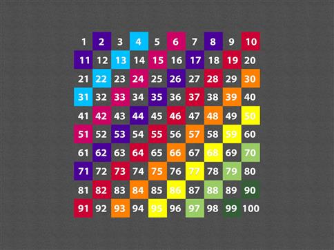 1-100 Number Grid (Multicoloured)