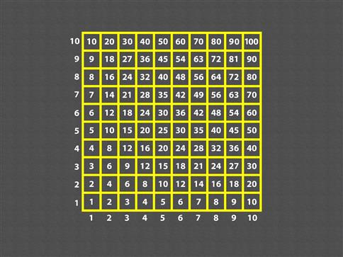 Multiplication Grid (Outline)
