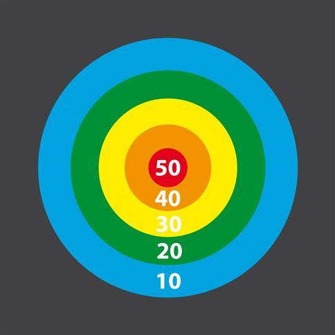 Multiples of 10 Target