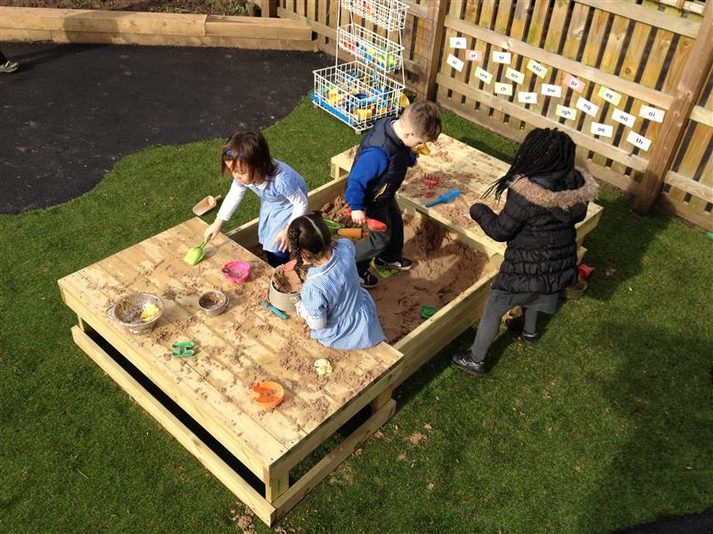 Covered sand Box Early Years